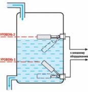 Схема применения ПДУ-В241-50