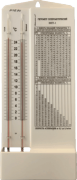 Психрометр гигрометр ВИТ-1 с поверкой